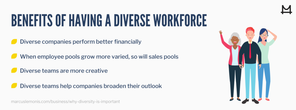 List of benefits of having a diverse workforce