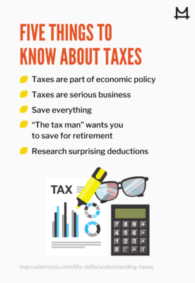 graphic on five things to know about taxes