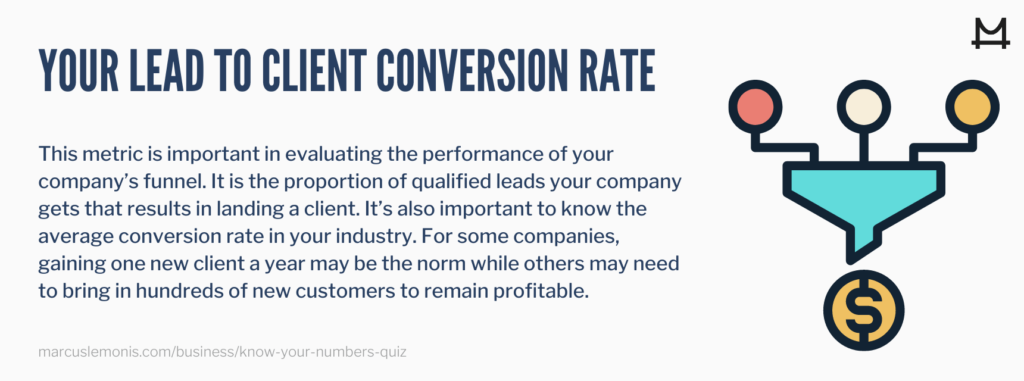 Definition of what your lead to client conversion rate is