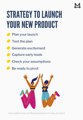 graphic outlining the strategy of a new product launch