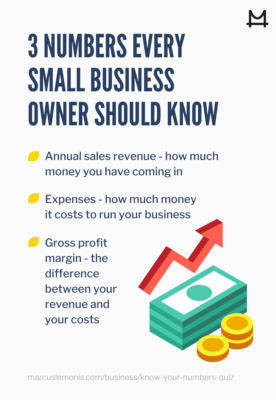 List of three numbers every small business owner should know