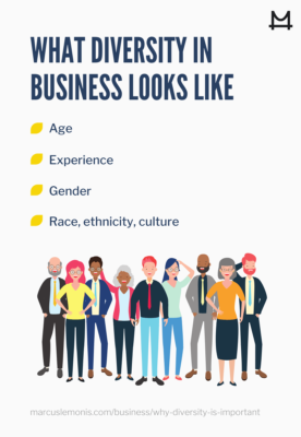 Image of what diversity in business looks like