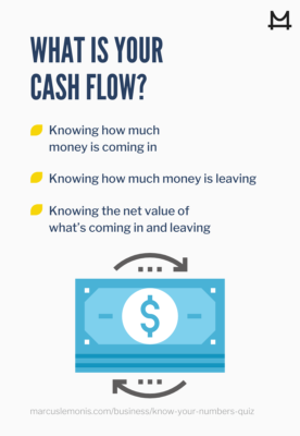 Definition of cash flow