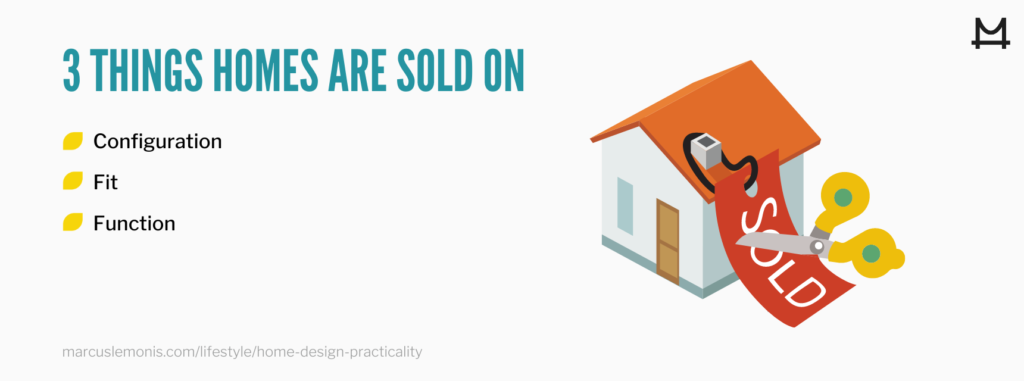 Infographic of what sells homes