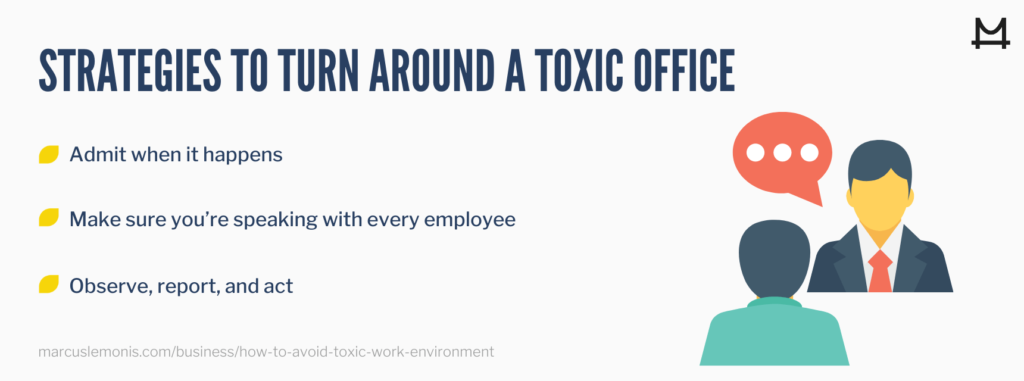 image of strategies to turn around a toxic office